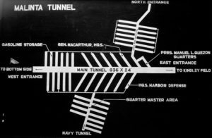 Layout of Malina Tunnel